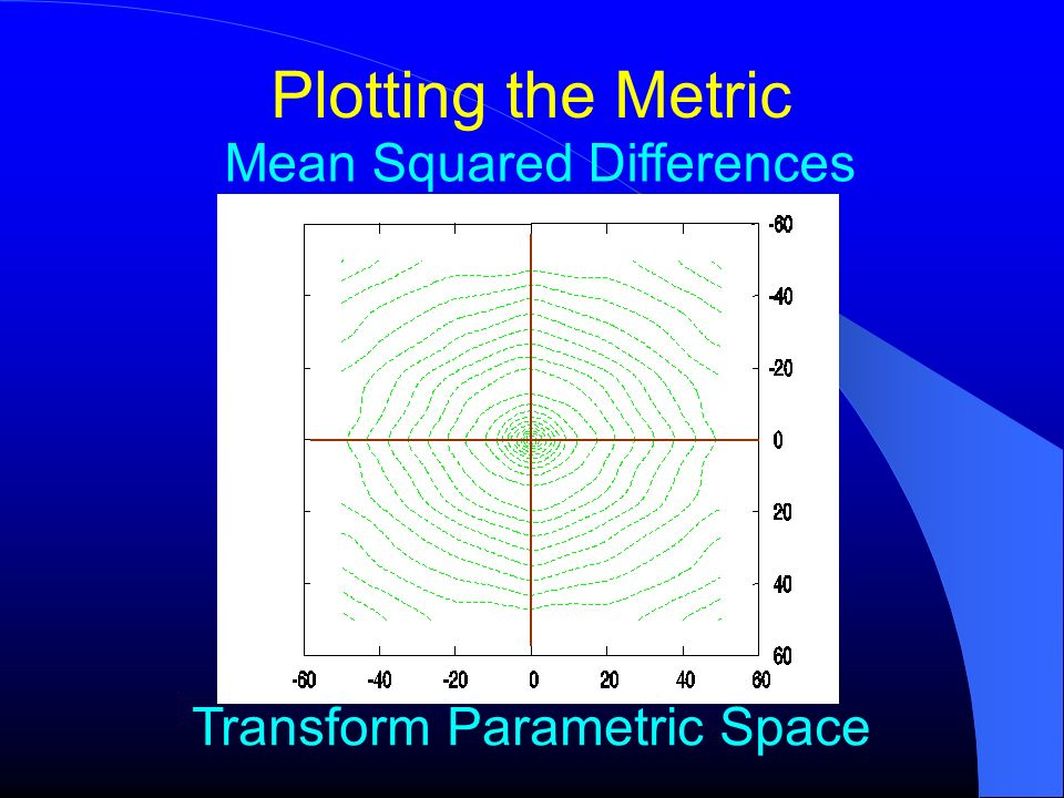 Plotting the Metric Mean Squared Differences
