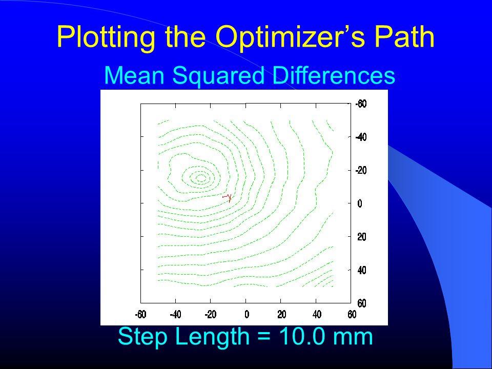 Plotting the Optimizer's Path