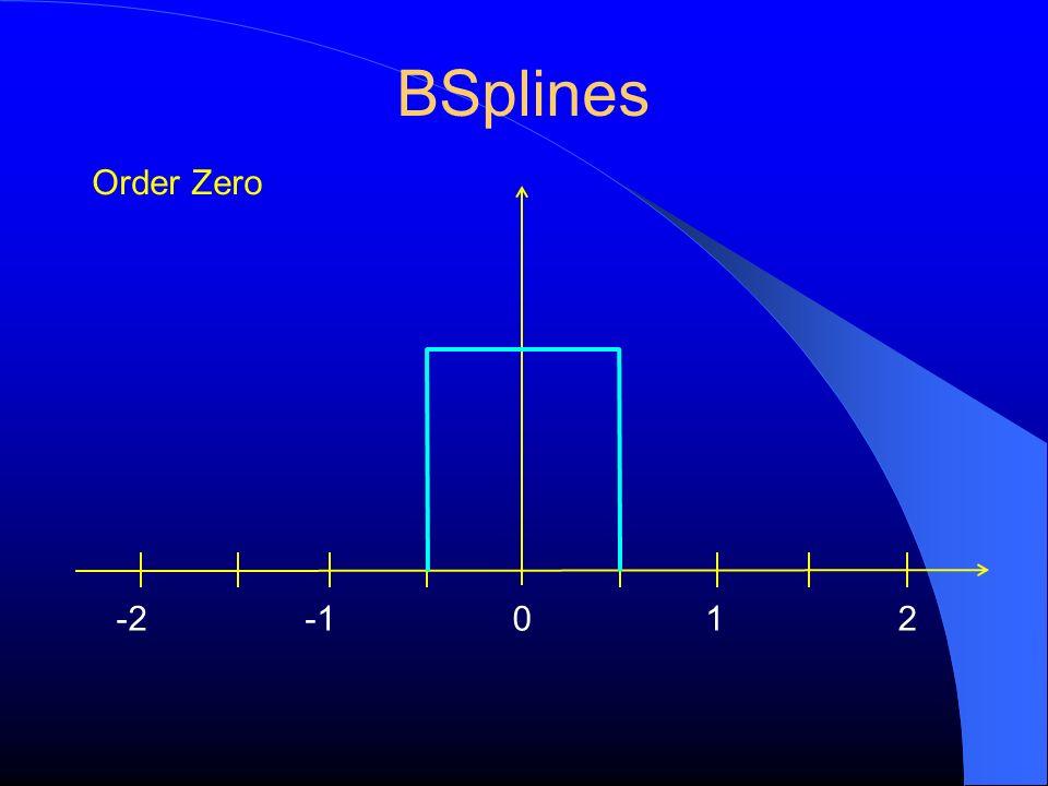 BSplines Order Zero -2 -1 1 2