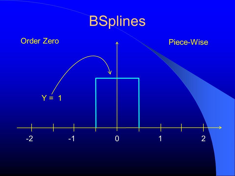 BSplines Order Zero Piece-Wise Y = 1 -2 -1 1 2