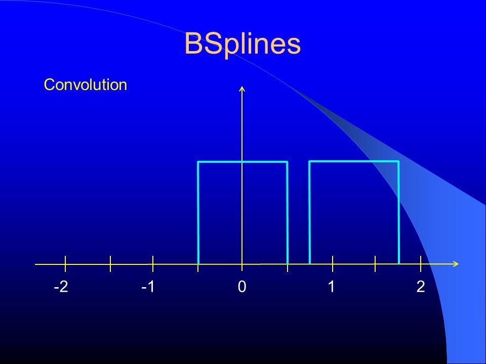 BSplines Convolution -2 -1 1 2