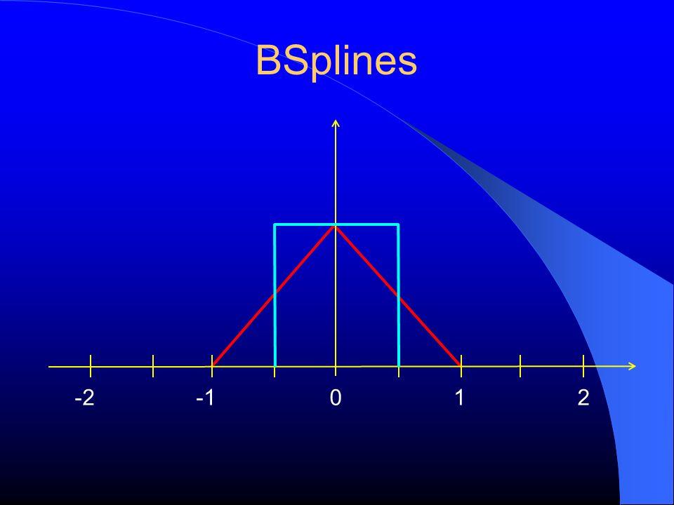 BSplines -2 -1 1 2