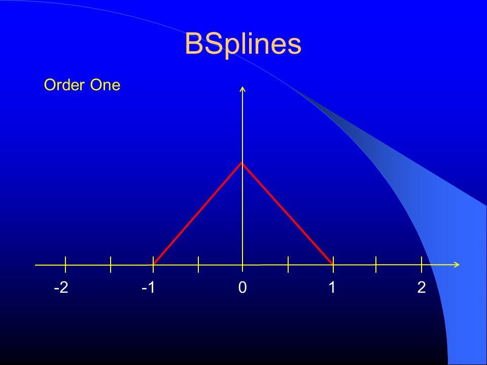 BSplines Order One -2 -1 1 2