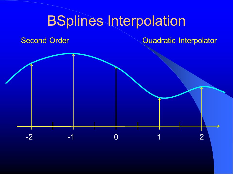 BSplines Interpolation