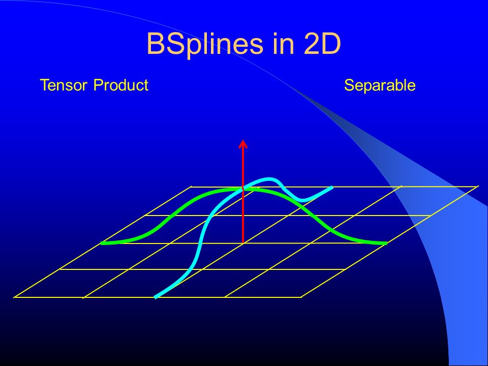 BSplines in 2D Tensor Product Separable