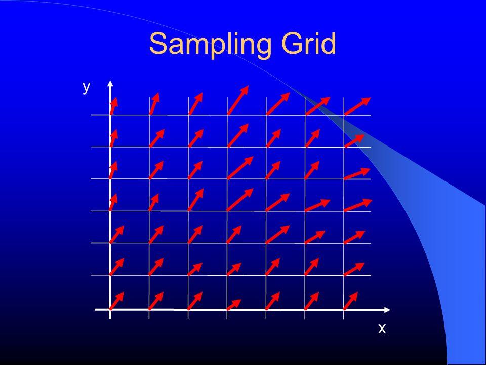 Sampling Grid y x