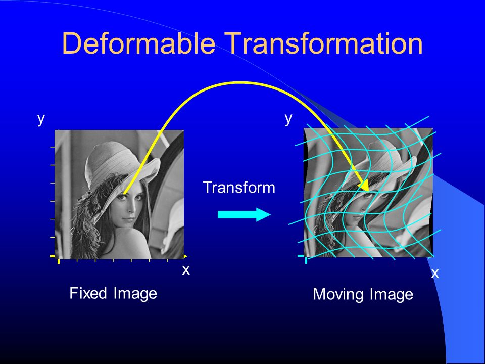 Deformable Transformation