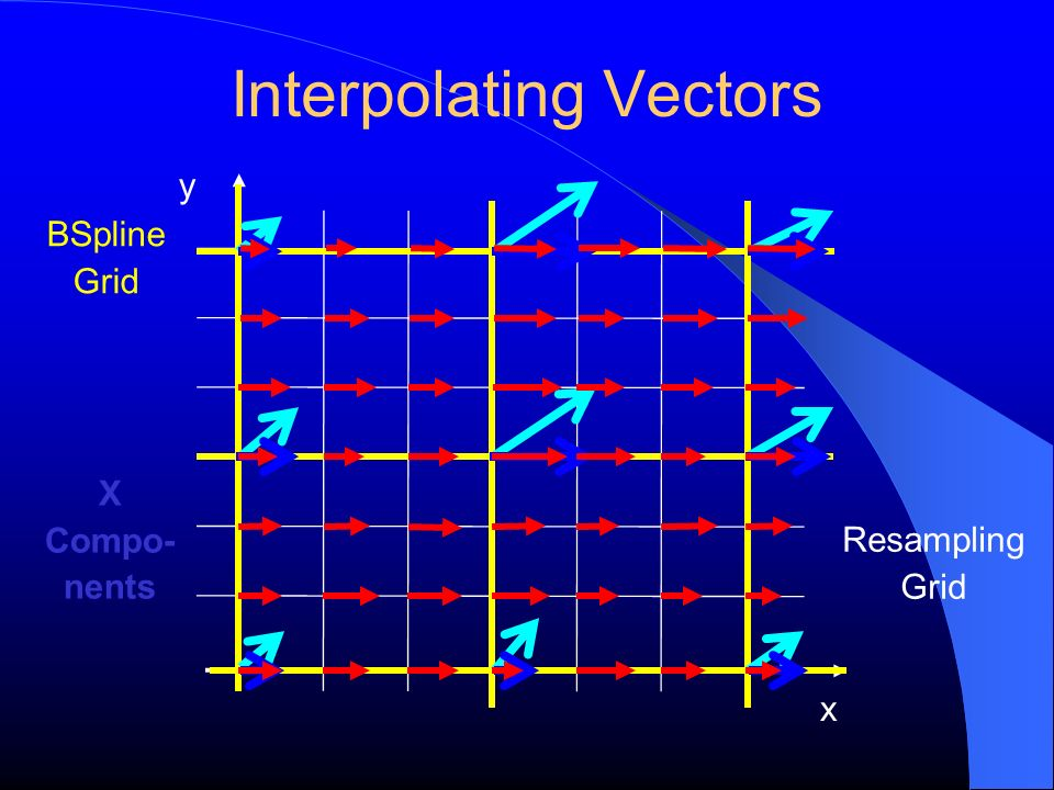 Interpolating Vectors