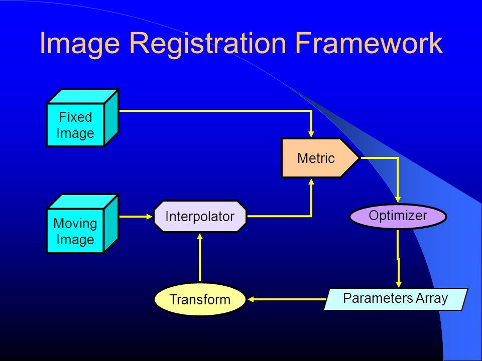 Image Registration Framework