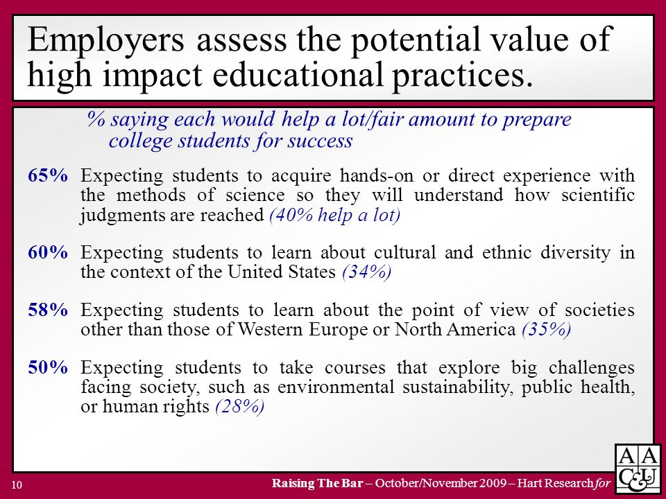 Employers assess the potential value of high impact educational practices.