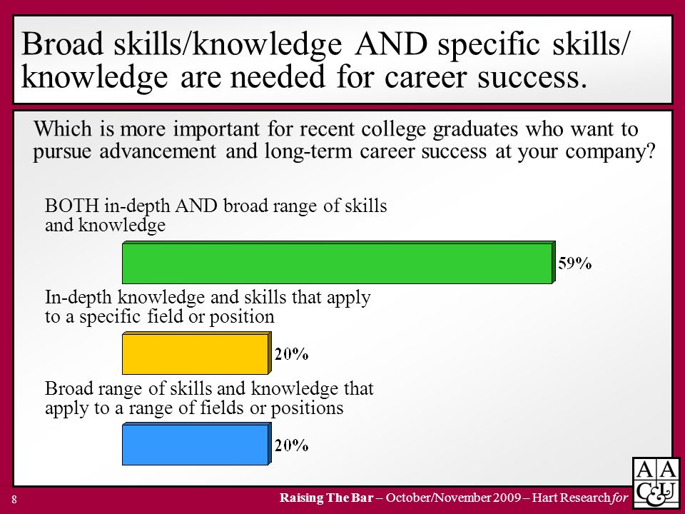 Broad skills/knowledge AND specific skills/ knowledge are needed for career success.