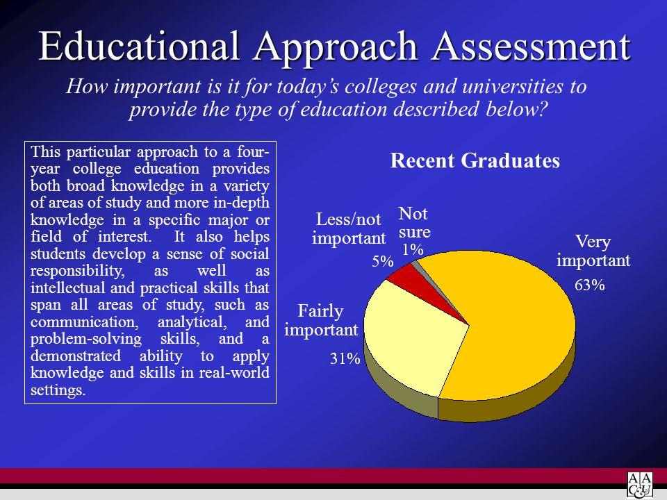Educational Approach Assessment