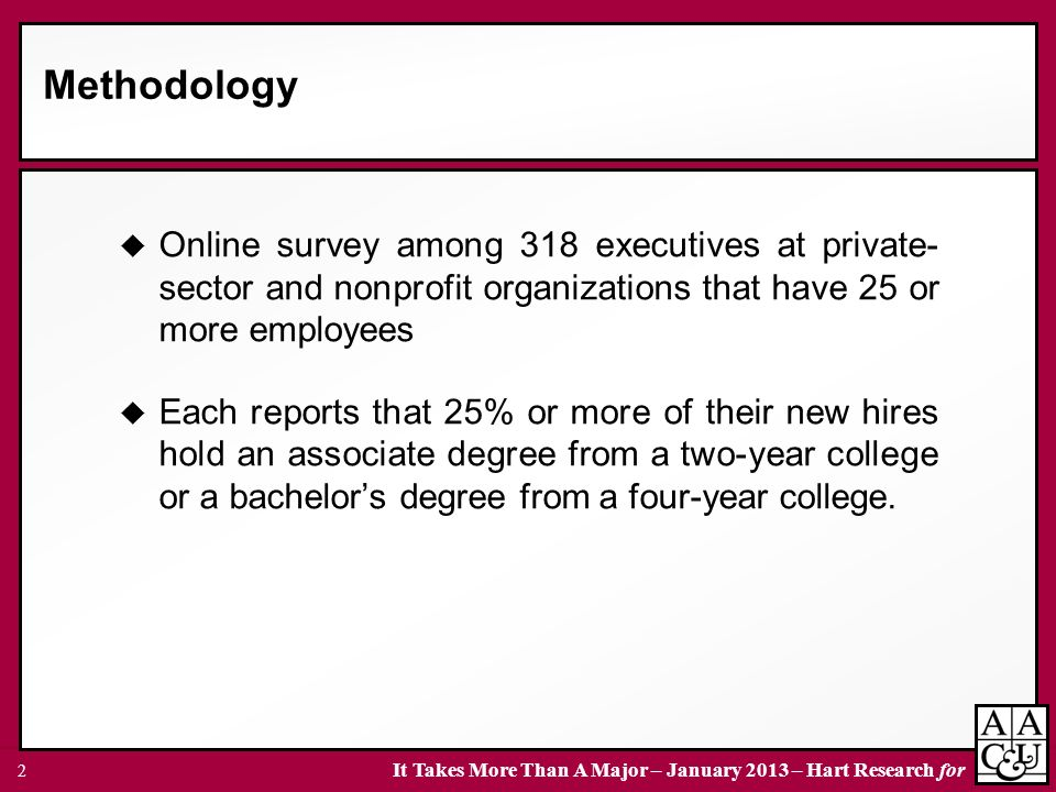 Methodology Online survey among 318 executives at private- sector and nonprofit organizations that have 25 or more employees.