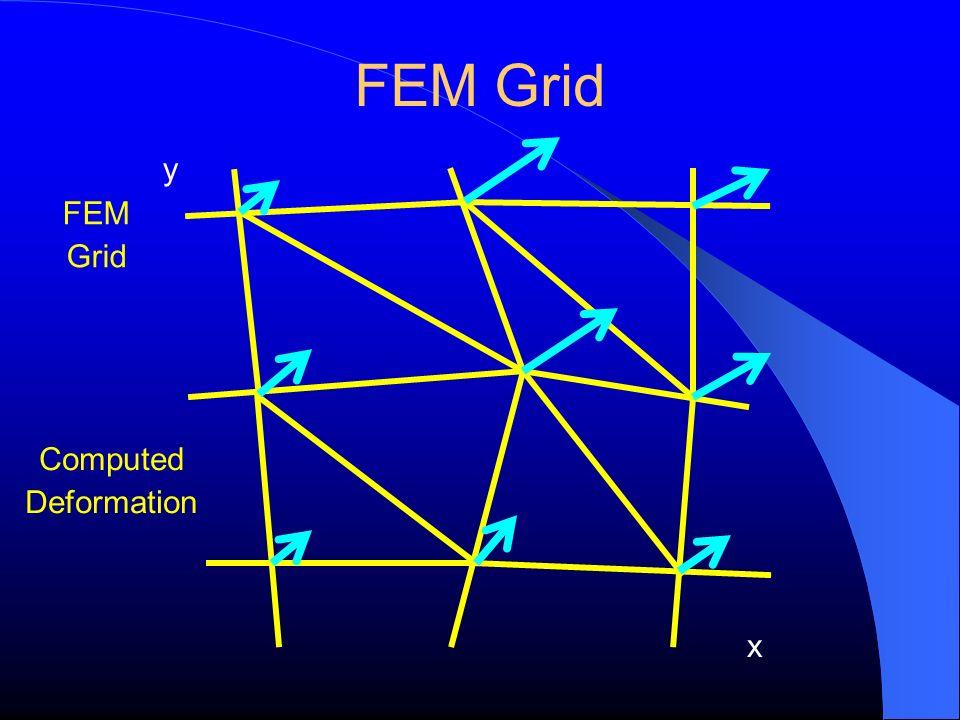 FEM Grid y FEM Grid Computed Deformation x