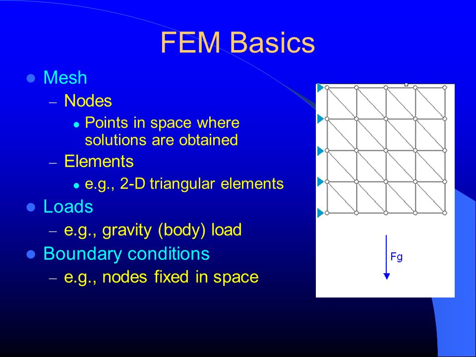 FEM Basics Mesh Loads Boundary conditions Nodes Elements