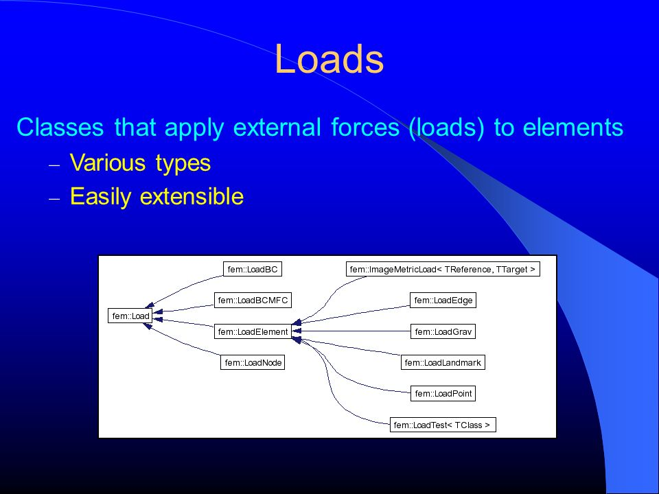 Loads Classes that apply external forces (loads) to elements