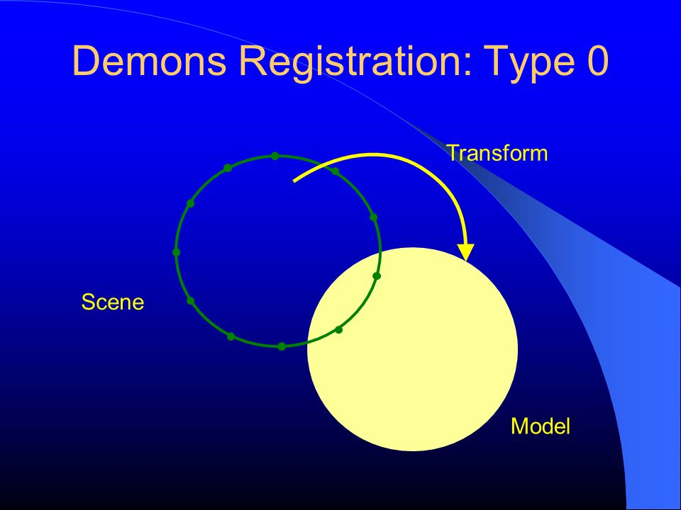 Demons Registration: Type 0