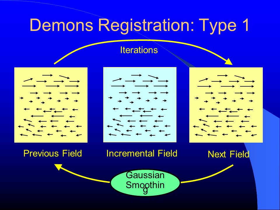 Demons Registration: Type 1