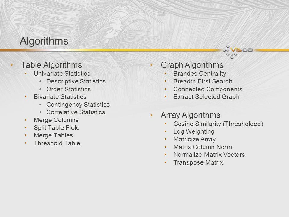 Algorithms Table Algorithms Graph Algorithms Array Algorithms