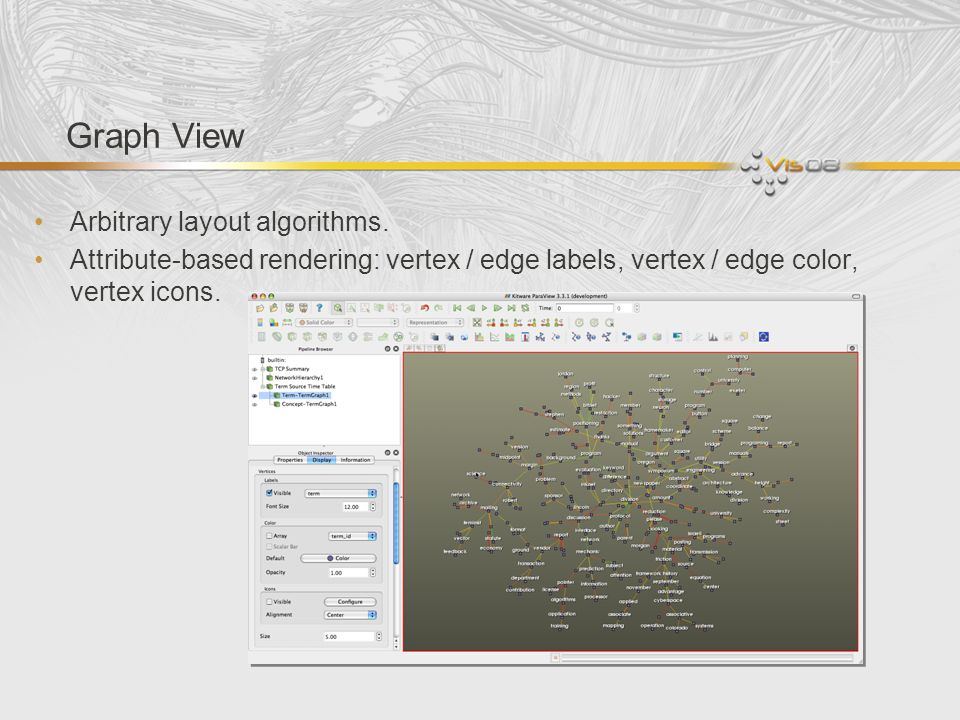 Graph View Arbitrary layout algorithms.