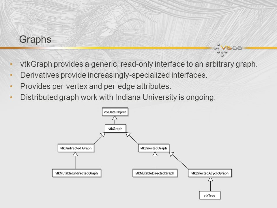Graphs vtkGraph provides a generic, read-only interface to an arbitrary graph. Derivatives provide increasingly-specialized interfaces.
