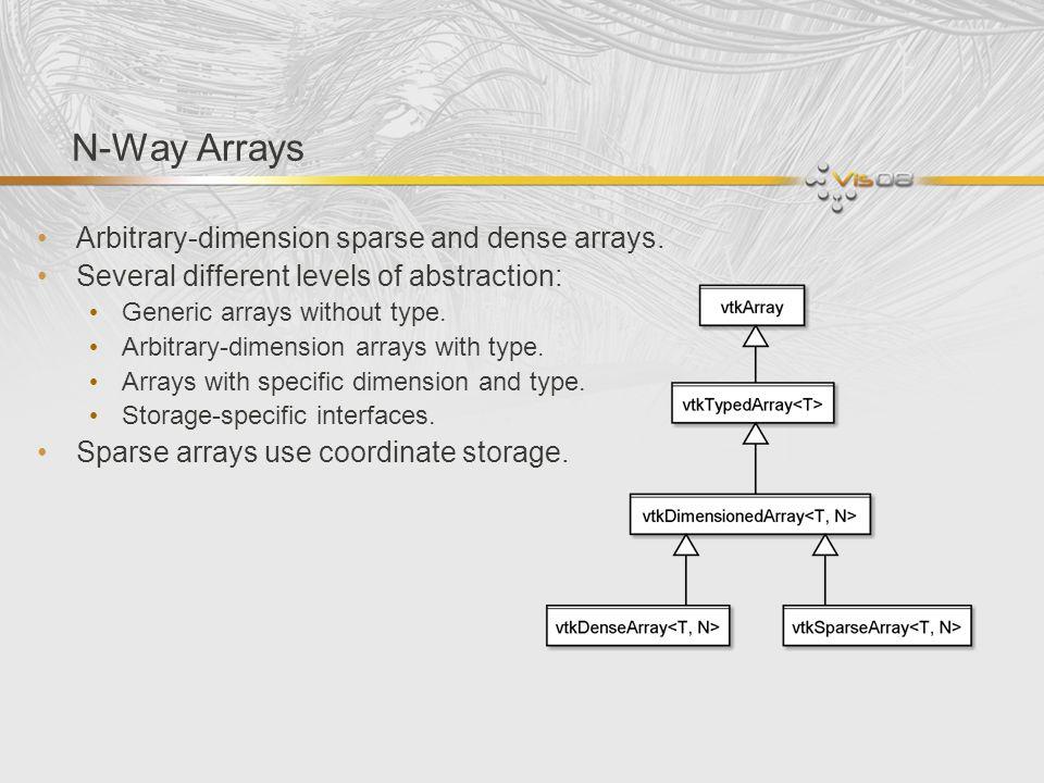 N-Way Arrays Arbitrary-dimension sparse and dense arrays.