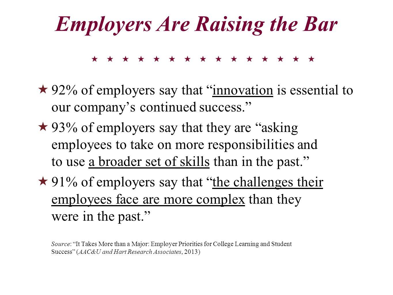 Employers Are Raising the Bar