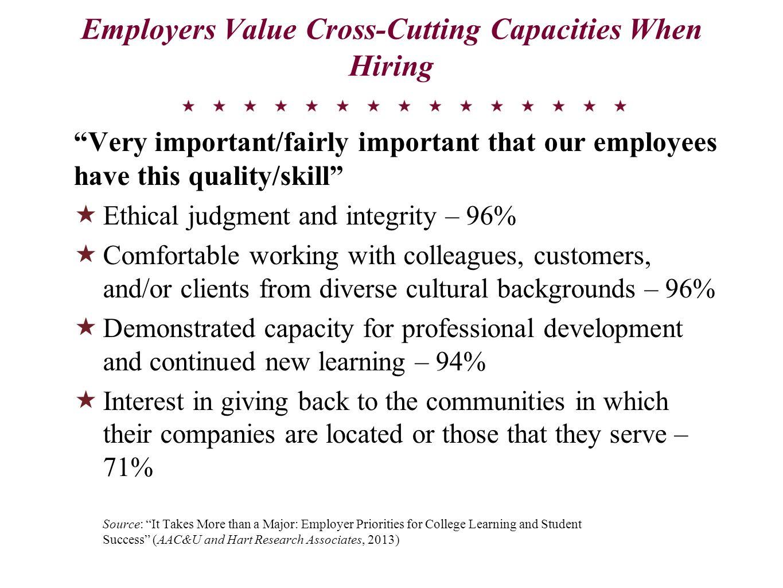 Employers Value Cross-Cutting Capacities When Hiring
