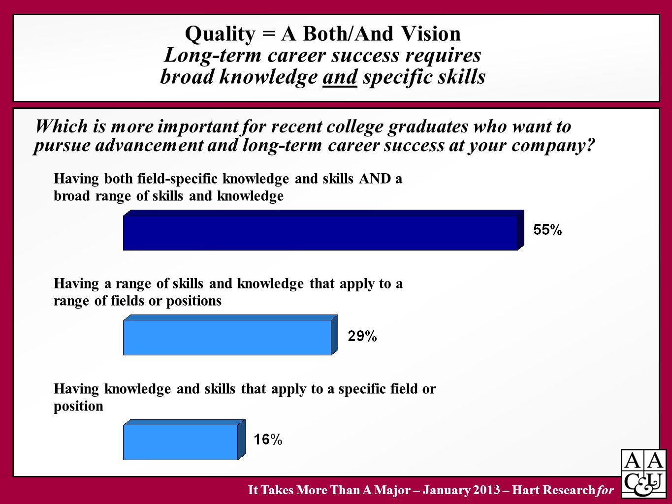 Quality = A Both/And Vision Long-term career success requires broad knowledge and specific skills