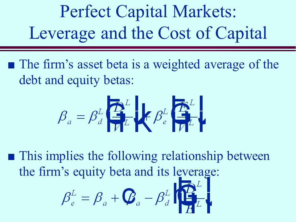 relationship between leverage and cost of capital
