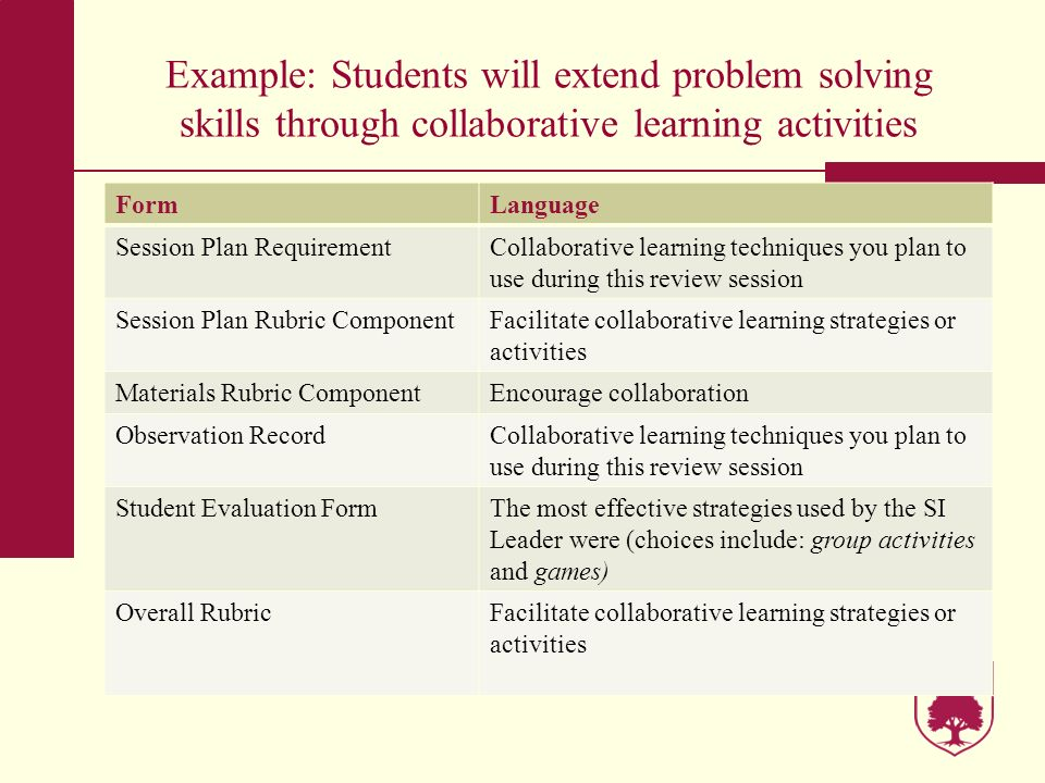 Example: Students will extend problem solving skills through collaborative learning activities