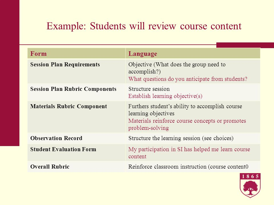 Example: Students will review course content