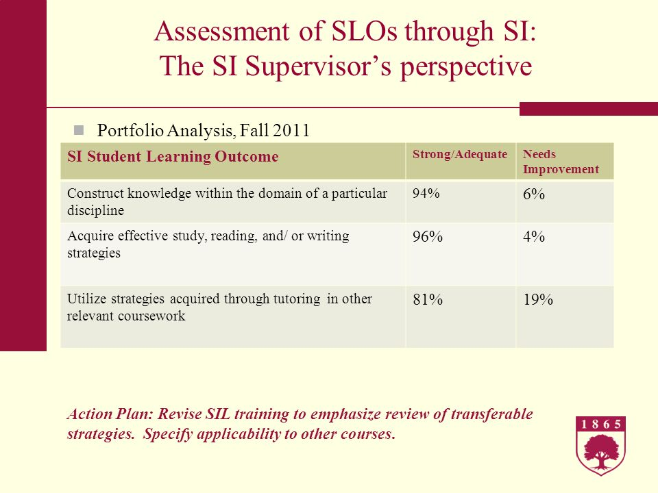 Assessment of SLOs through SI: The SI Supervisor's perspective