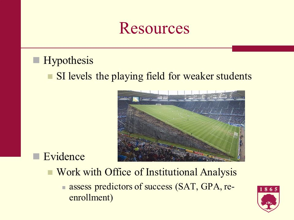 Resources Hypothesis Evidence