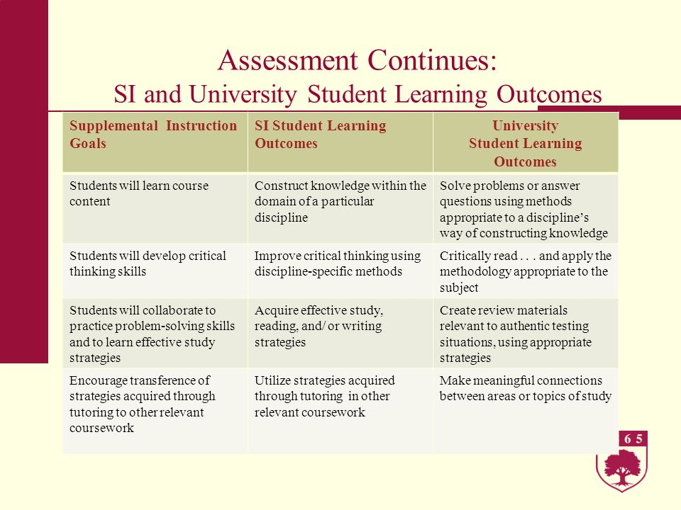 Assessment Continues: SI and University Student Learning Outcomes