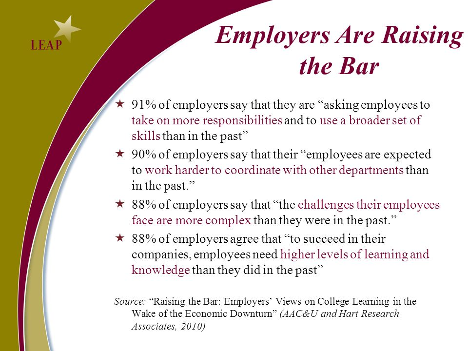Employers Are Raising the Bar