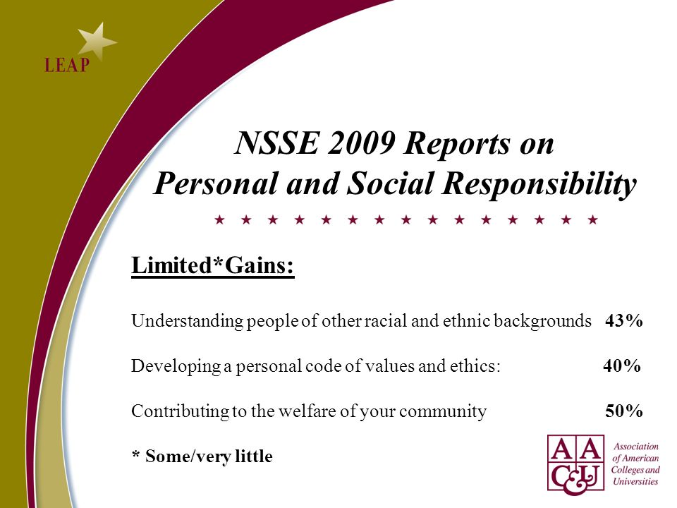 Personal and Social Responsibility