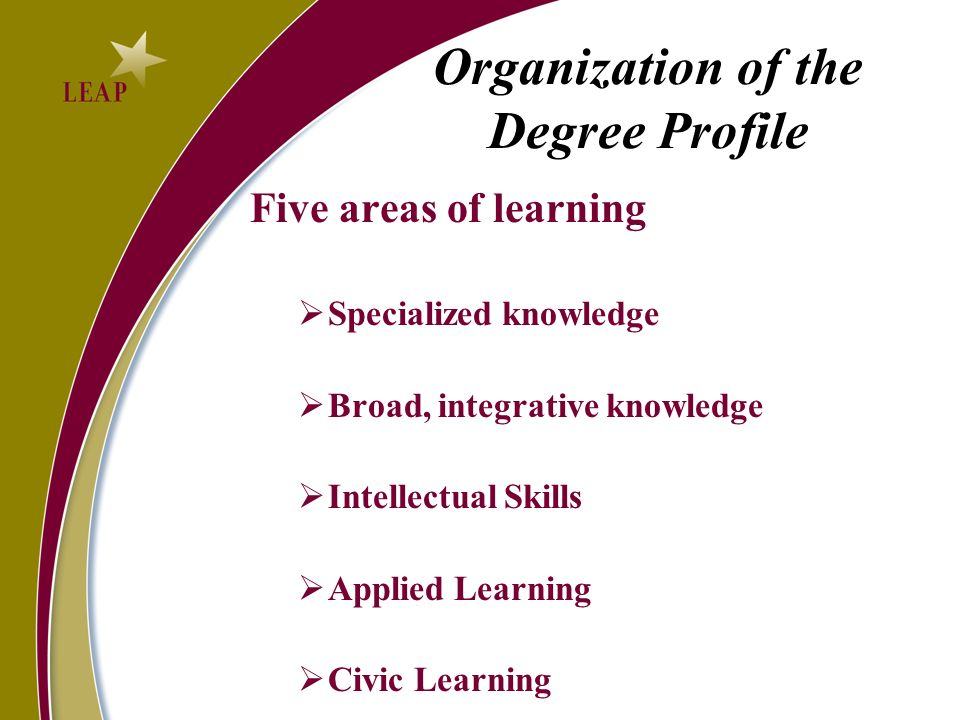 Organization of the Degree Profile