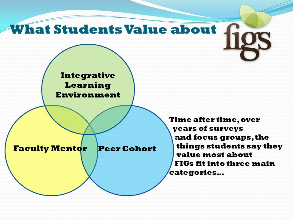 What Students Value about