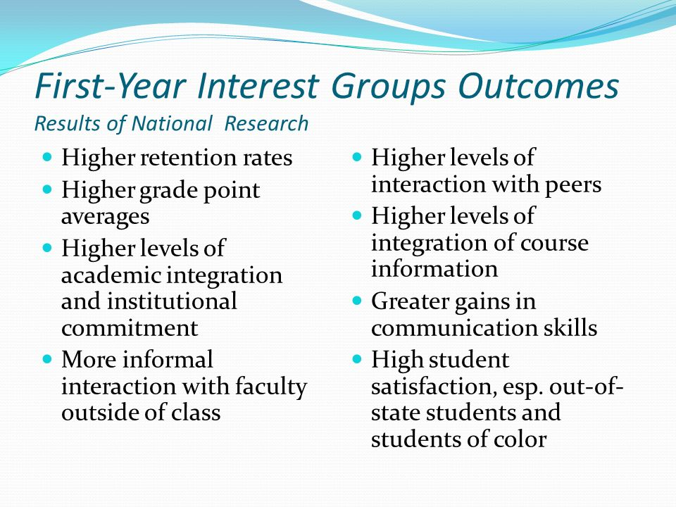 First-Year Interest Groups Outcomes Results of National Research