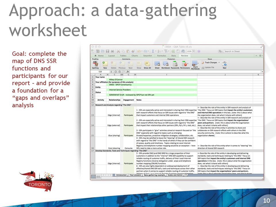 Approach: a data-gathering worksheet