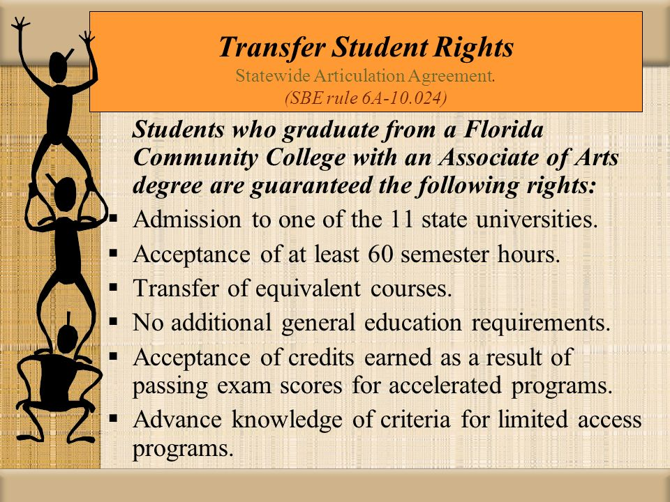 Transfer Student Rights Statewide Articulation Agreement