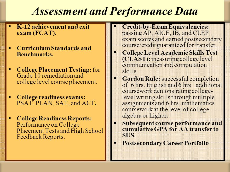 Assessment and Performance Data