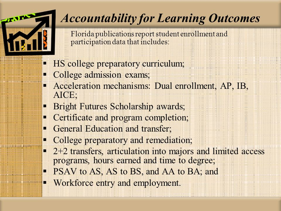 Accountability for Learning Outcomes