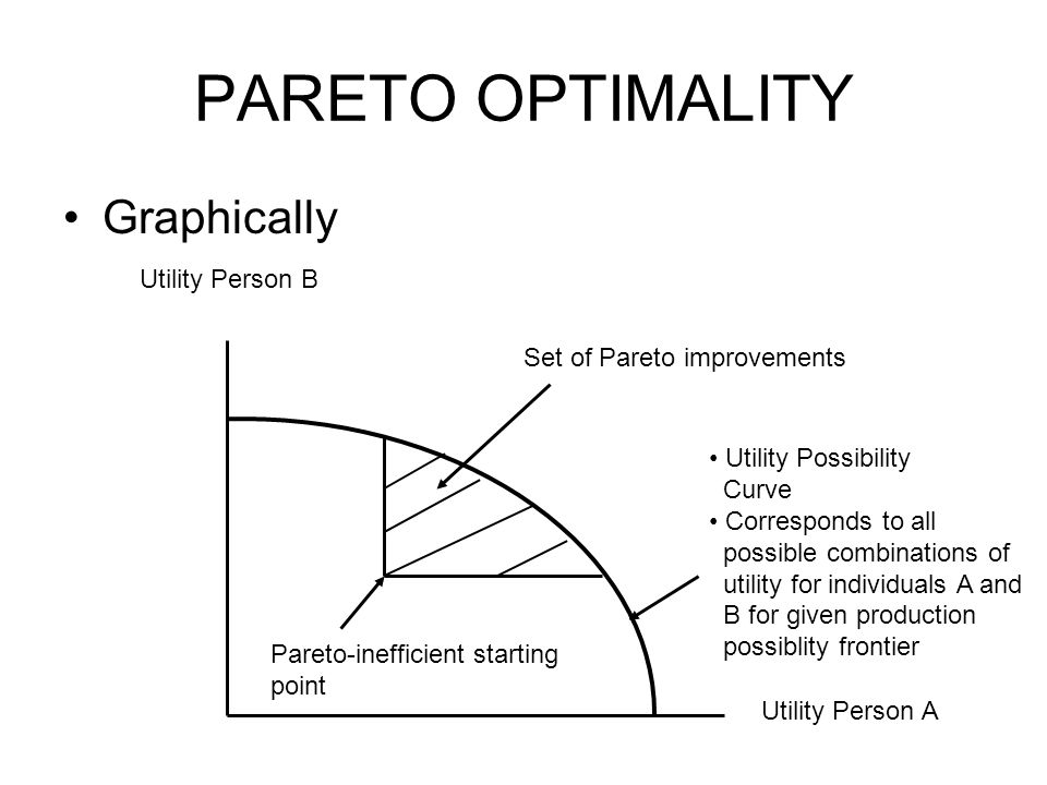 limitations of pareto efficiency In markets, pareto efficiency occurs when no other allocation of resources can occur to make someone better off without making someone else worse off it is a minimal definition of efficiency and should not be confused with equitability.