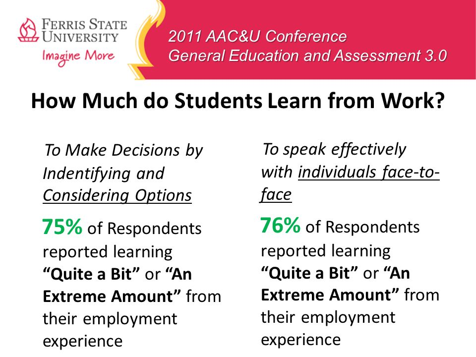 How Much do Students Learn from Work