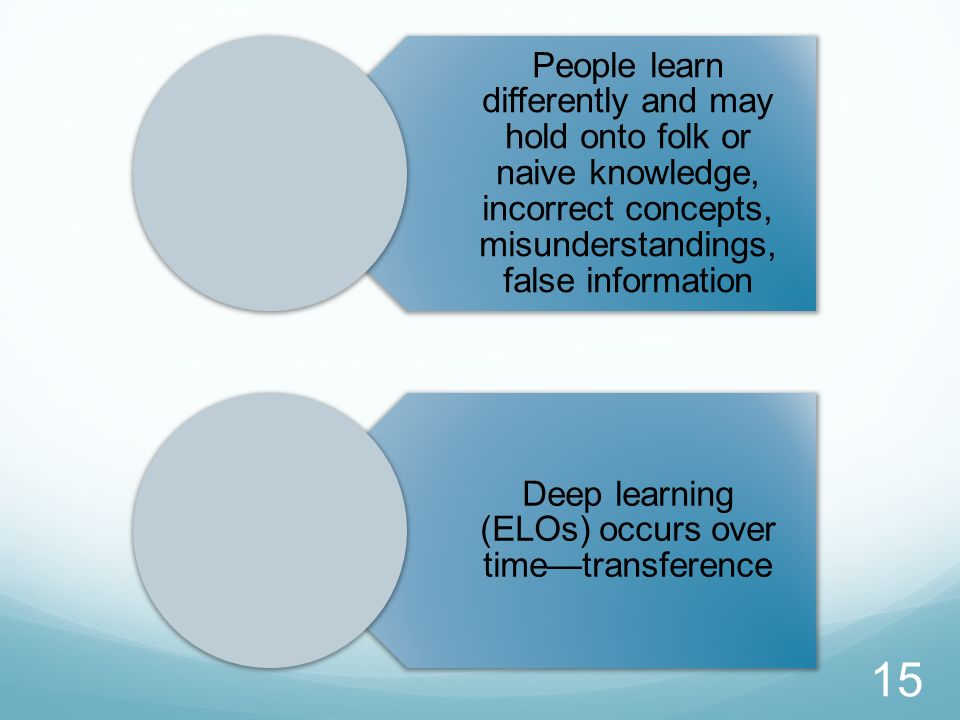 Deep learning (ELOs) occurs over time—transference