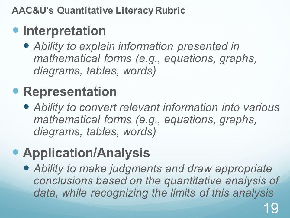 Application/Analysis