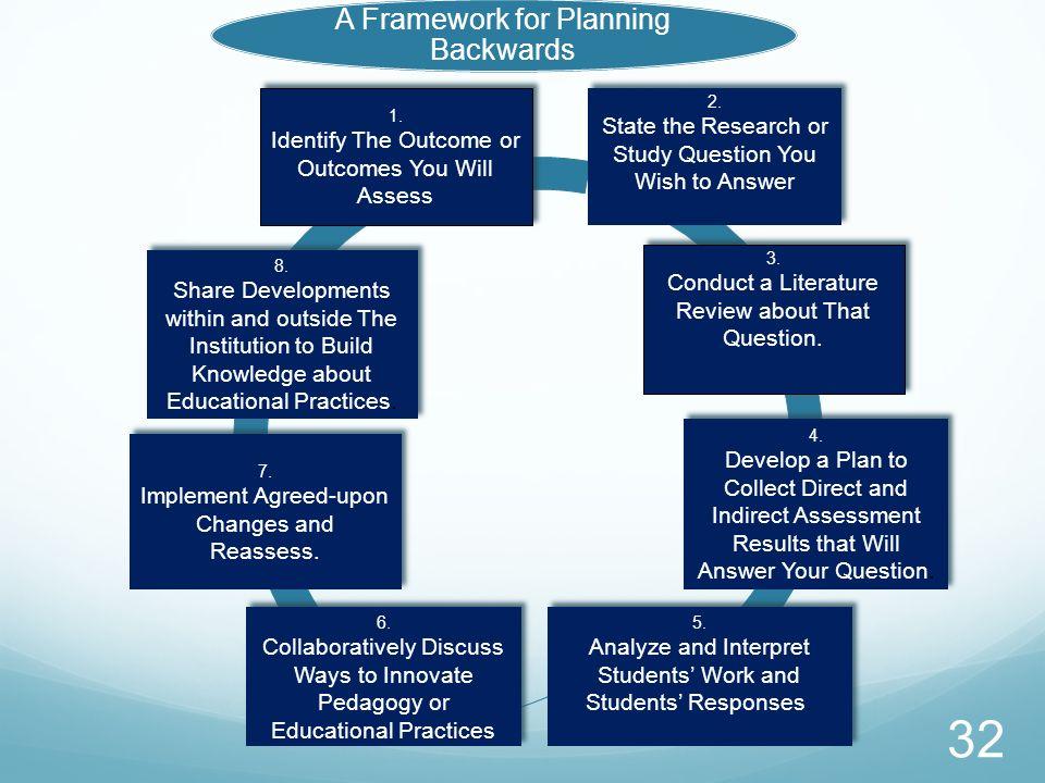 A Framework for Planning Backwards