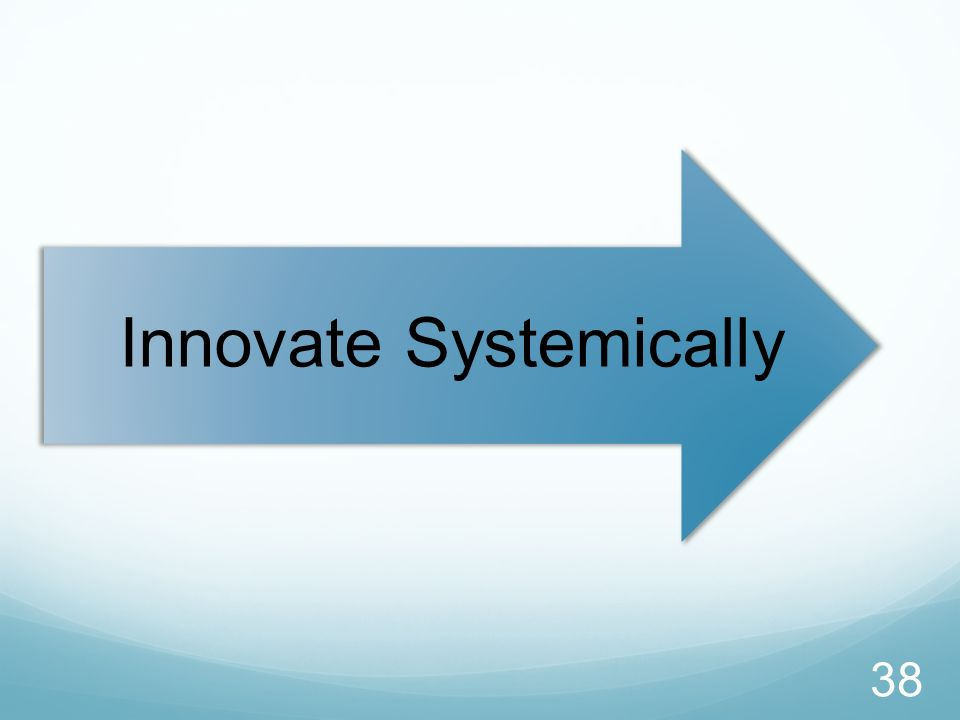 Innovate Systemically